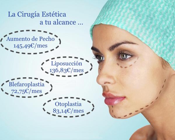 Cirugía Estética a tu alcance - 100% financiación en tus intervenciones