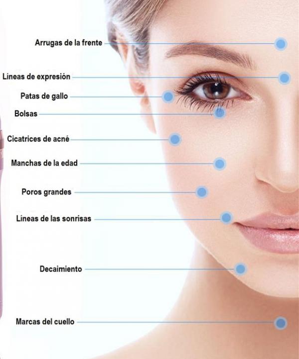 Dale a tu piel lo que necesita en TodoEstetica.com